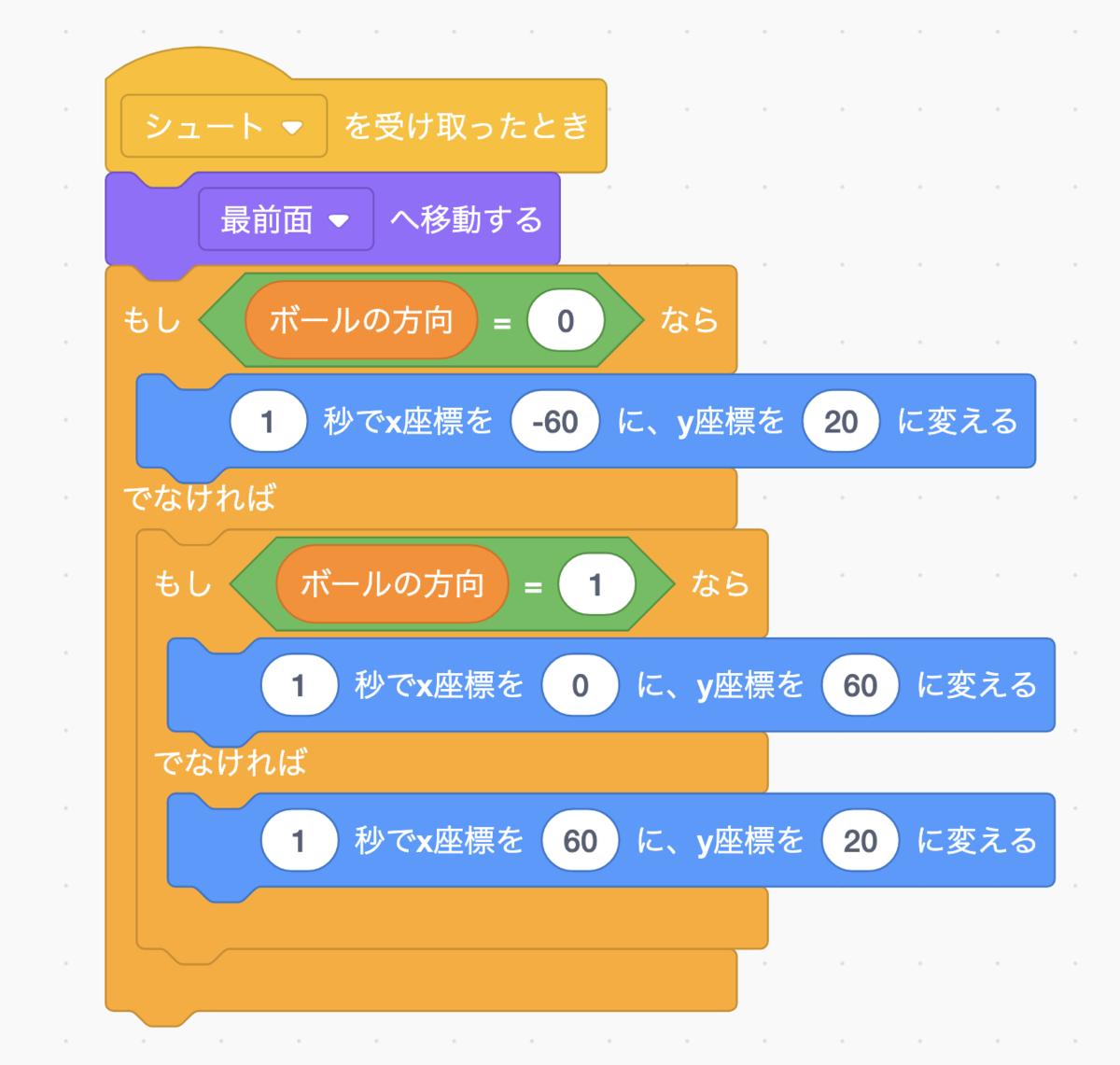f:id:papa-sensei:20200302105036p:plain