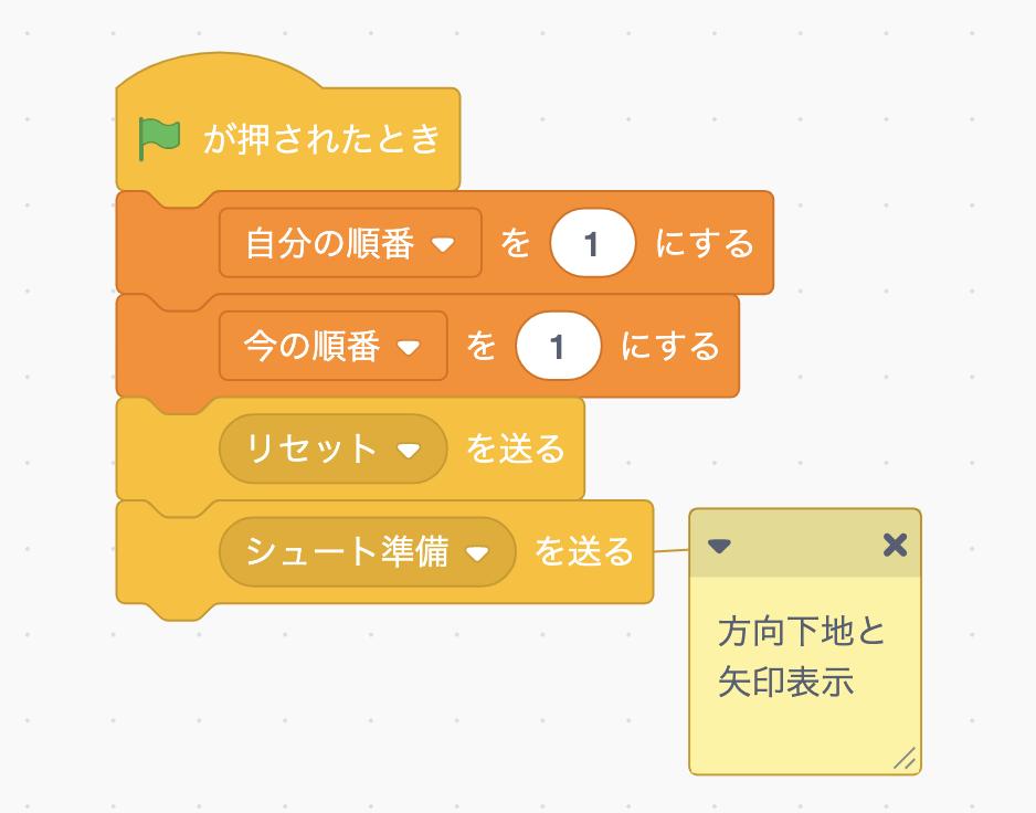 f:id:papa-sensei:20200302175922p:plain