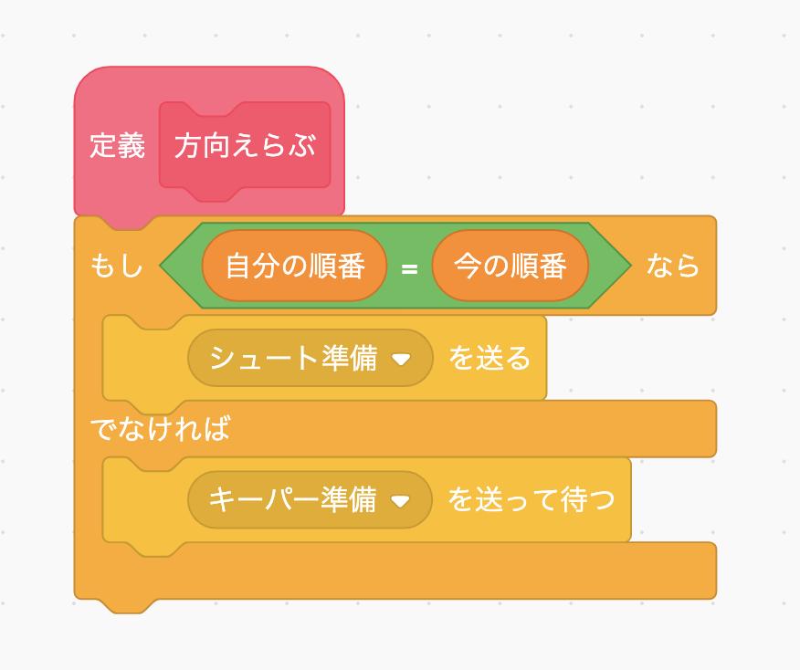 f:id:papa-sensei:20200302183831p:plain