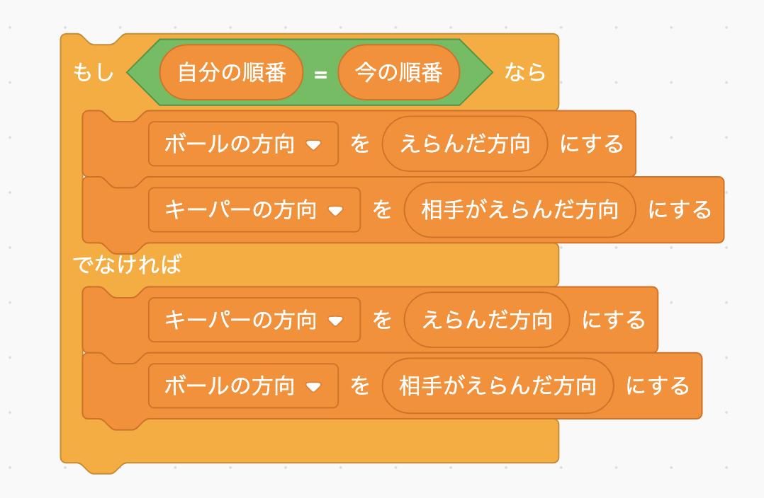 f:id:papa-sensei:20200302190357p:plain