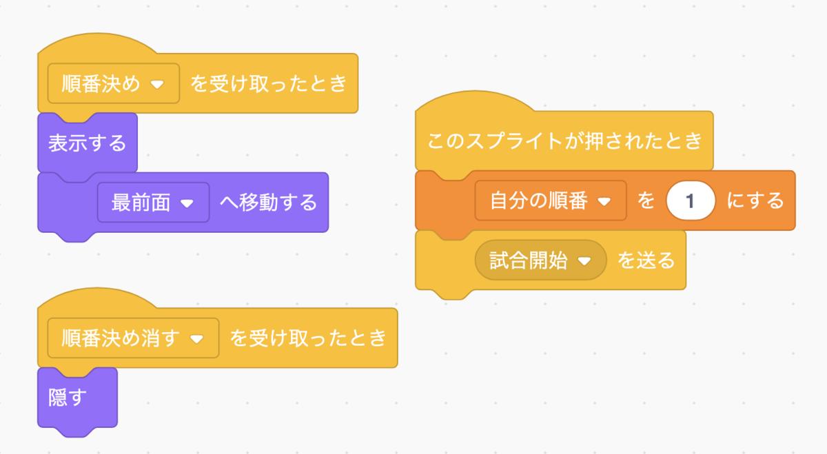 f:id:papa-sensei:20200303125805p:plain