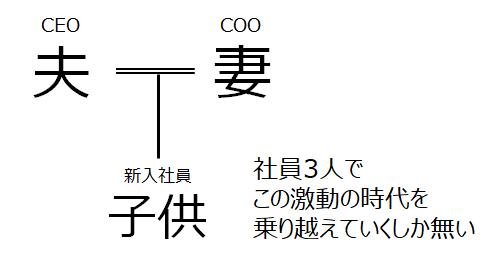 f:id:papakaji:20200507002449p:plain