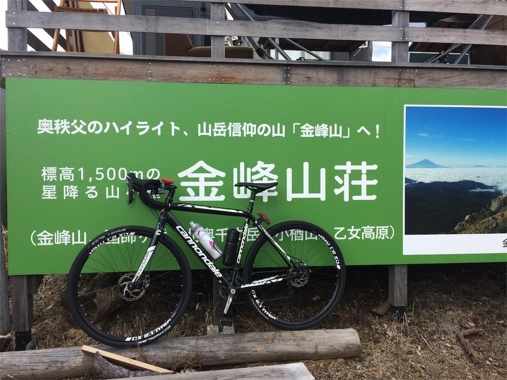 f:id:papaking_ken:20160808192100j:image