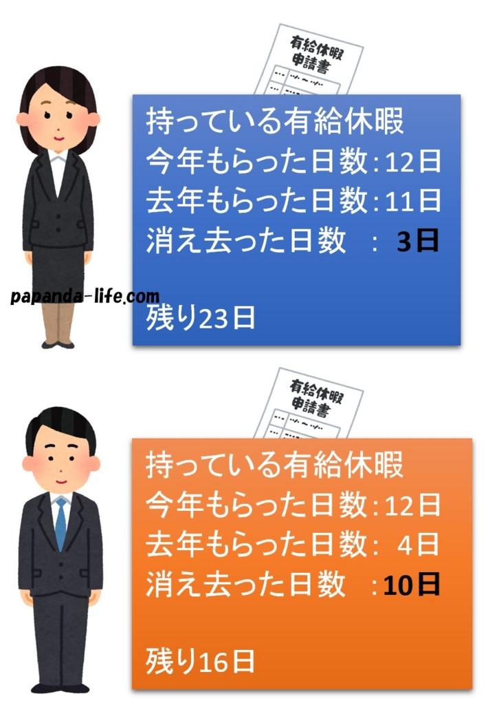 f:id:papandaikuji:20161101014137j:plain
