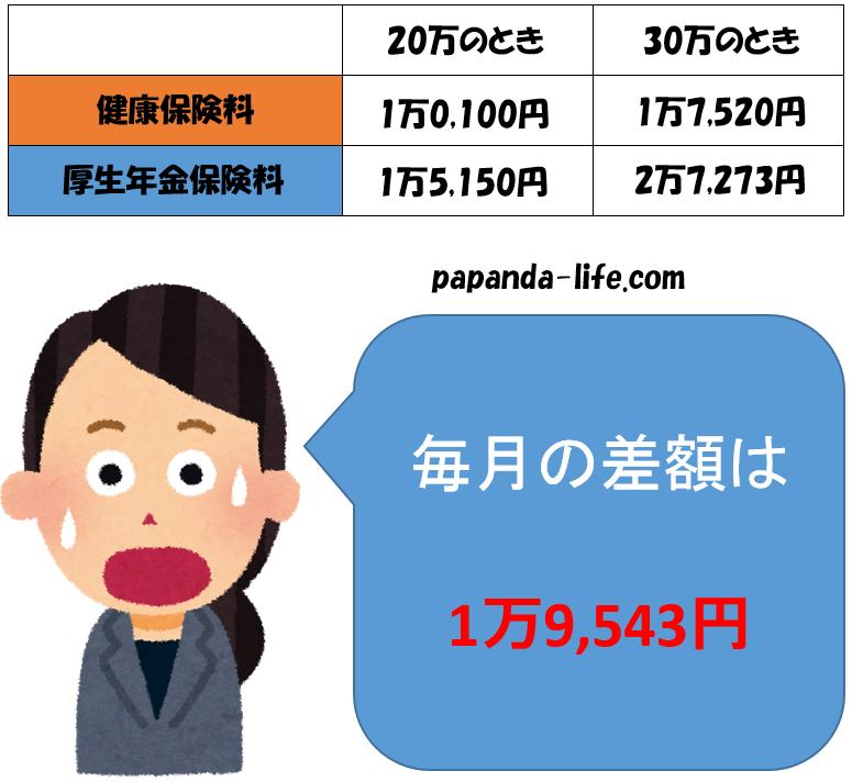 f:id:papandaikuji:20161214025702p:plain