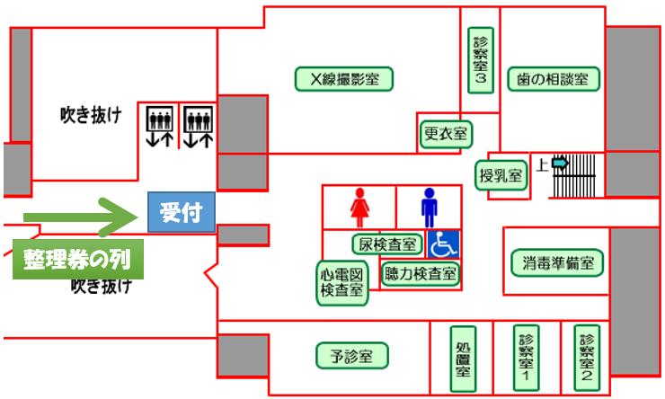岡山市1歳6ヶ月健診の受付と整理券の列
