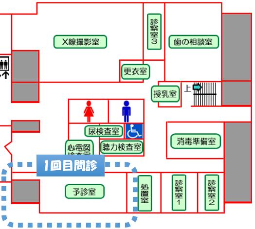 岡山市1歳6ヶ月健診の1回目の問診
