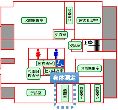 岡山市1歳6ヶ月健診の身体測定