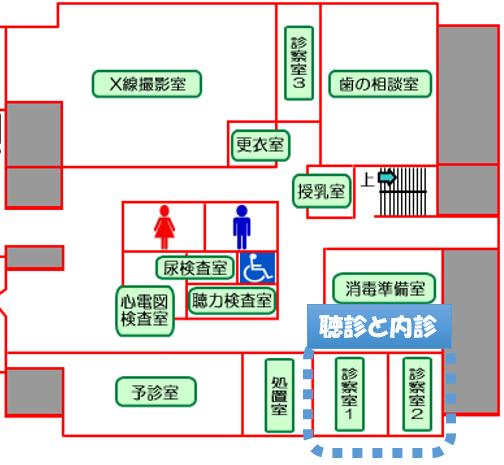岡山市1歳6ヶ月健診の聴診と内診