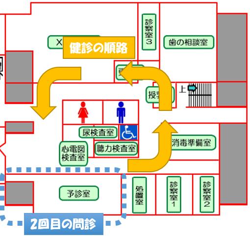 岡山市1歳6ヶ月健診の2回目の問診