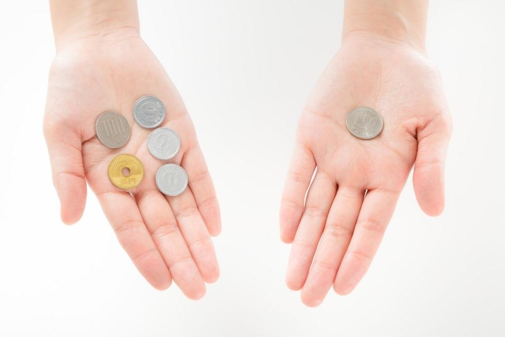 国民年金保険料の追納額