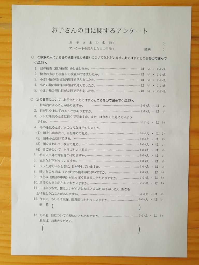 岡山市の三歳児健診のお子さんの目に関するアンケート