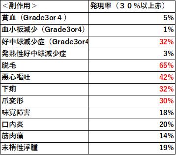 f:id:papayaku:20200409000343p:plain