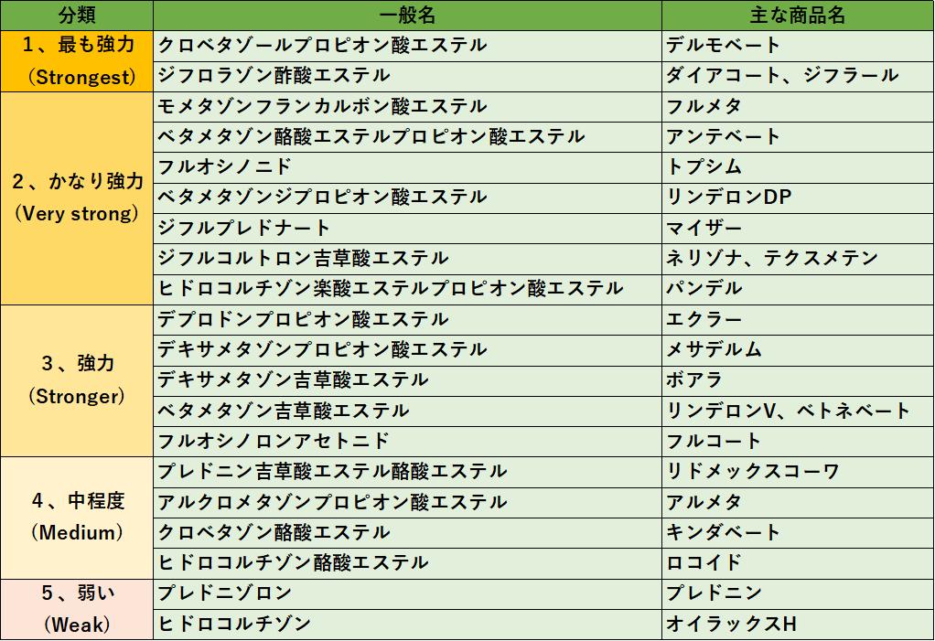 f:id:papayaku:20200412003931p:plain