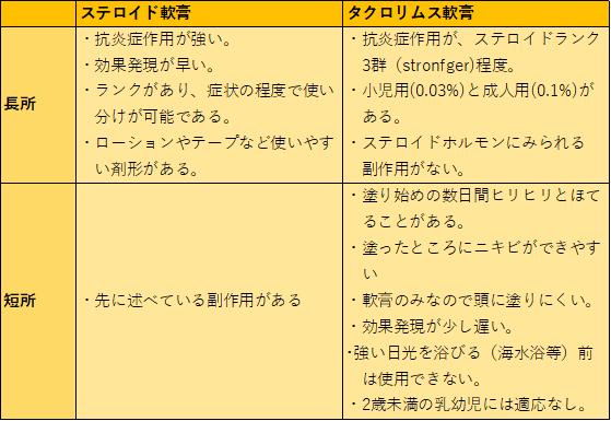 f:id:papayaku:20200412010204p:plain