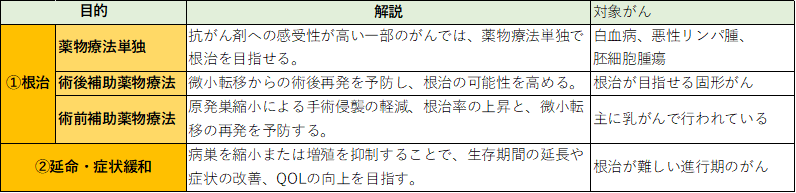 f:id:papayaku:20200412164957p:plain