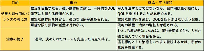f:id:papayaku:20200412170620p:plain