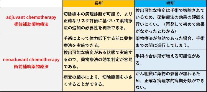 f:id:papayaku:20200412174834p:plain