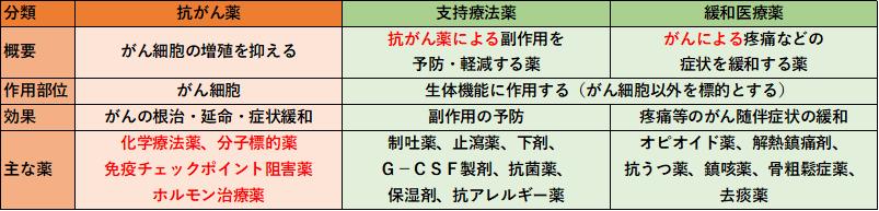 f:id:papayaku:20200412190849p:plain