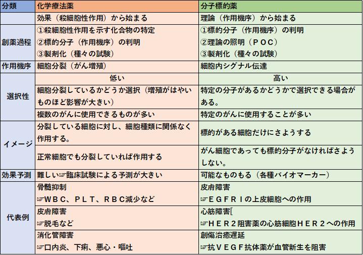 f:id:papayaku:20200413001400p:plain