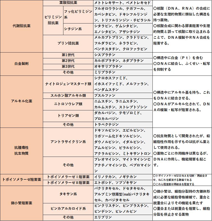 f:id:papayaku:20200426175052p:plain