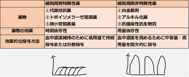 f:id:papayaku:20200426180716p:plain