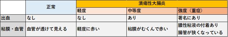 f:id:papayaku:20200505012831p:plain
