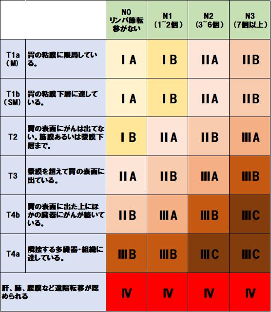 f:id:papayaku:20200506234625p:plain