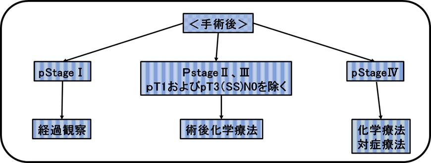 f:id:papayaku:20200506235544p:plain
