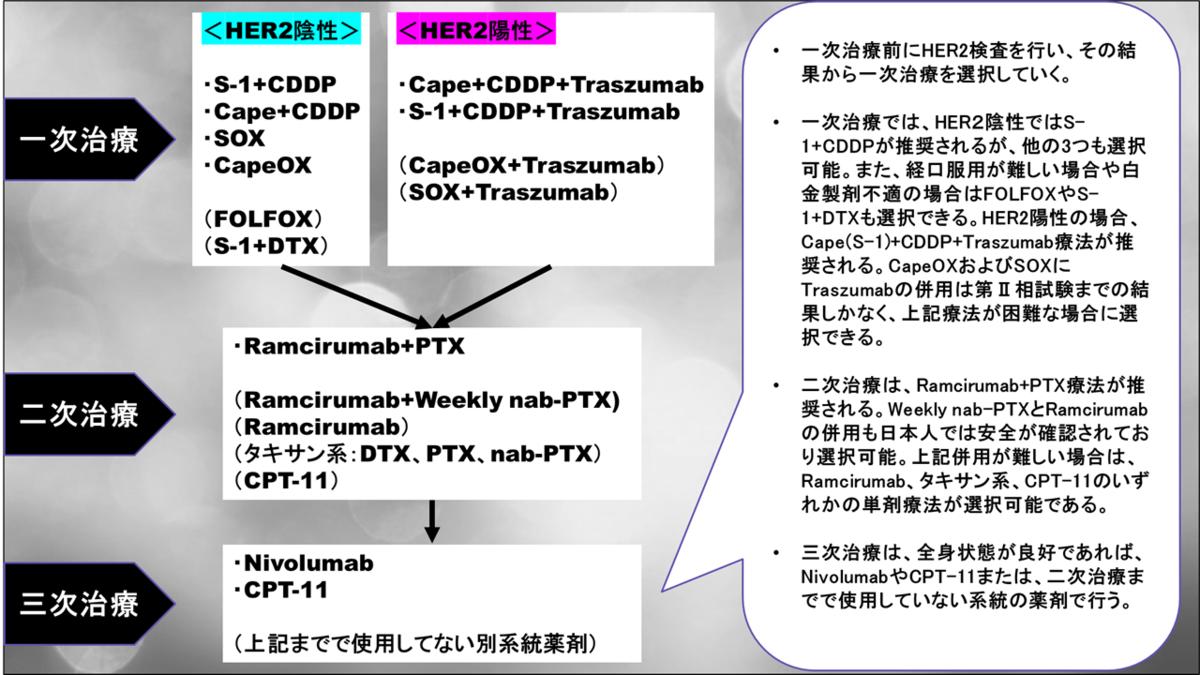 f:id:papayaku:20200513004648p:plain