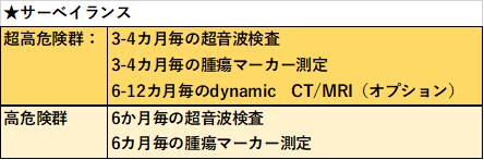 f:id:papayaku:20200531233507p:plain