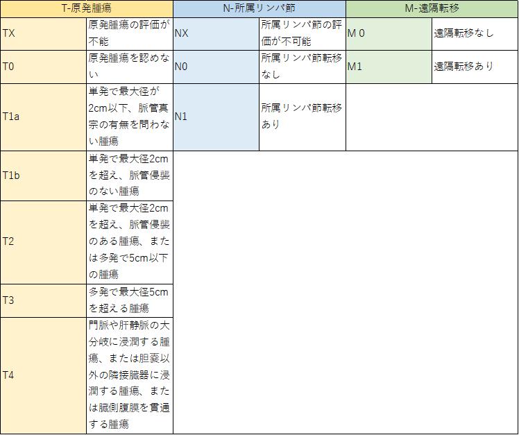 f:id:papayaku:20200601224949p:plain