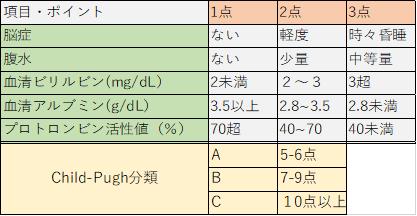 f:id:papayaku:20200601230310p:plain