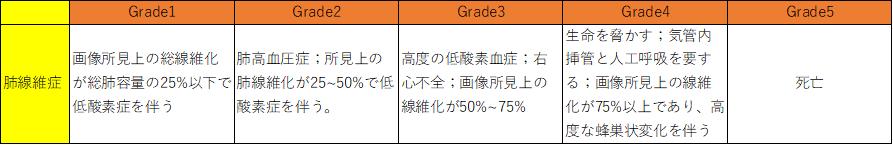 f:id:papayaku:20201020210244p:plain