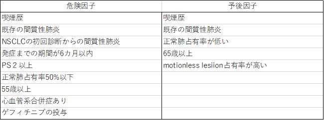 f:id:papayaku:20201020211914p:plain