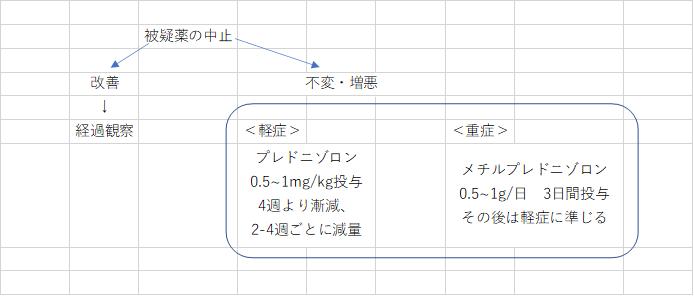 f:id:papayaku:20201020214130p:plain