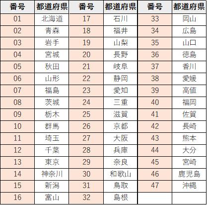 f:id:papayaku:20201025180444p:plain