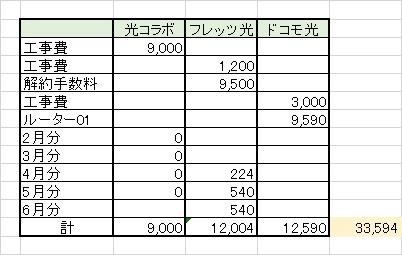 f:id:papayapapa:20170616115240j:plain