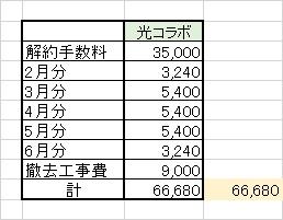f:id:papayapapa:20170616121032j:plain