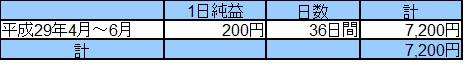 f:id:papayapapa:20170704215821j:plain