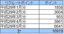 f:id:papayapapa:20170704230907j:plain