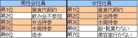 f:id:papayapapa:20170705224320j:plain