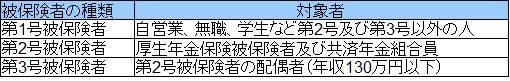 f:id:papayapapa:20170805062645j:plain
