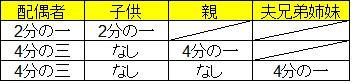 f:id:papayapapa:20180106084153j:plain
