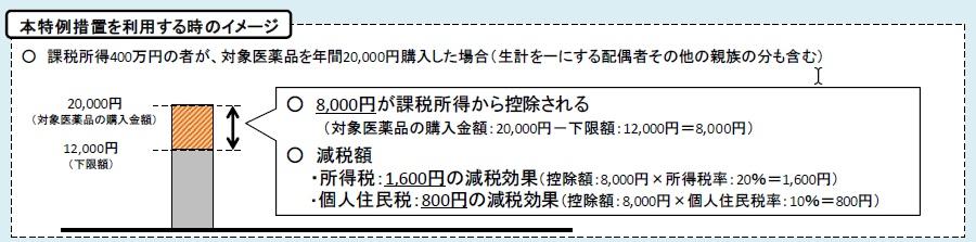 f:id:papayapapa:20180124113220j:plain