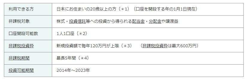 f:id:papayapapa:20180506110651j:plain