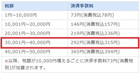 東京都公金支払い