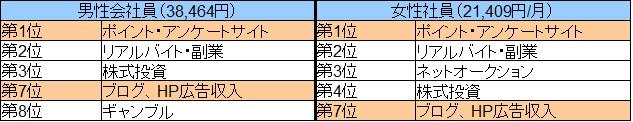 f:id:papayapapa:20180616064817j:plain