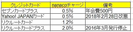 f:id:papayapapa:20180812150121j:plain
