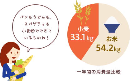 f:id:papayapapa:20190111084702p:plain